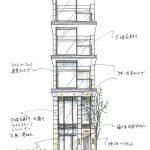 【(仮称)JE名駅N8bld:5階25.09坪】名古屋駅から徒歩8分!2021年10月新築予定のテナントビルです!